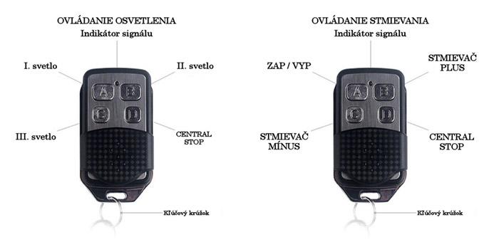 Diaľkové ovládanie RF, 433MHz